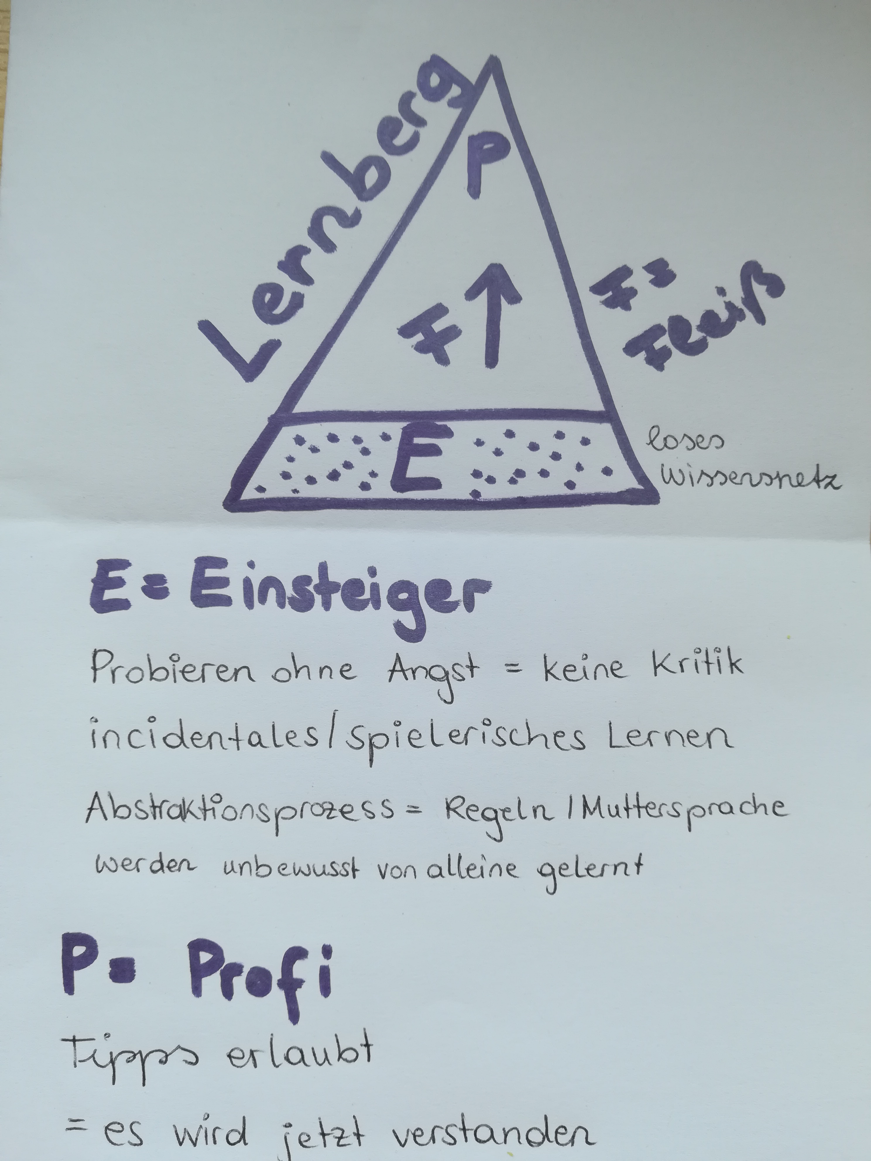 Lernberg